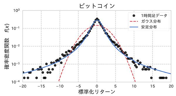 暴落したリップル(XRP)一夜明け大幅反発、億円相当の大規模ロスカットを観測